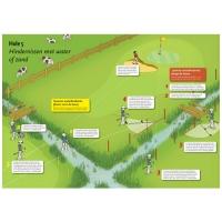De belangrijkste golfregels voor de jeugd
