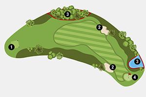 De nieuwe gebieden van een golfbaan