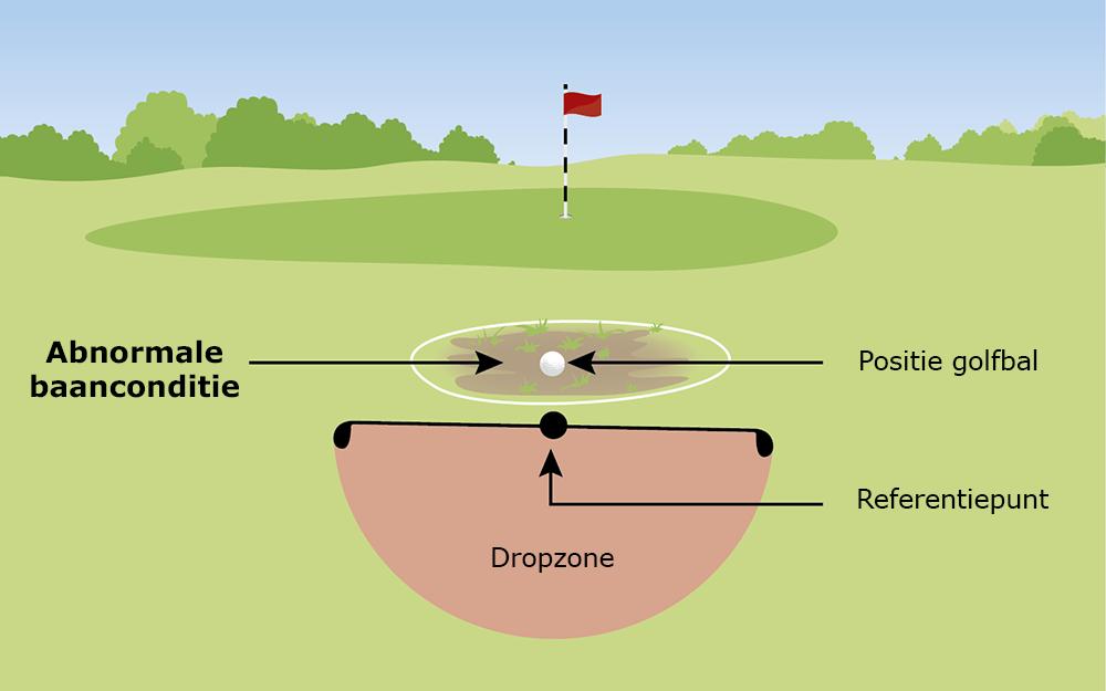 Abnormale baanomstandigheid ontwijken in het algemene gebied van de golfbaan