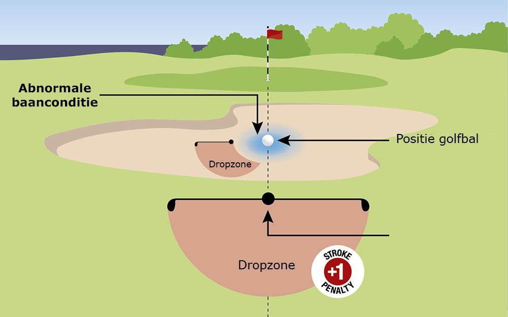 Abnormale baanomstandigheid ontwijken in een bunker van de golfbaan