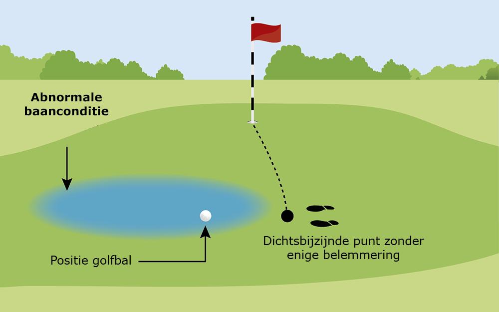 Abnormale baanconditie ontwijken op een green van de golfbaan