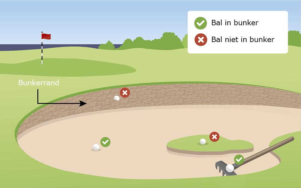 Wanneer ligt een golfbal in een bunker en hoe handelt u dan?