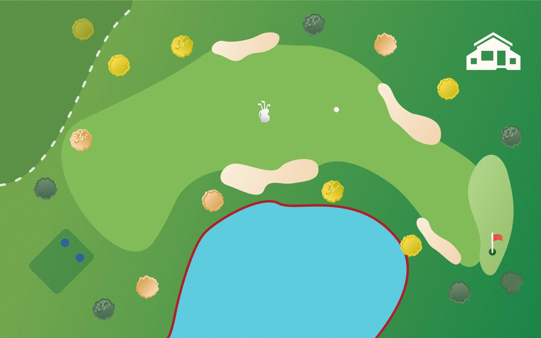 De meest voorkomende spelsituaties te vinden op de golfkaart