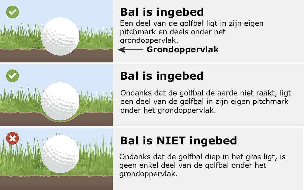 Wanneer is een golfbal ingebed in zijn eigen pitchmark?