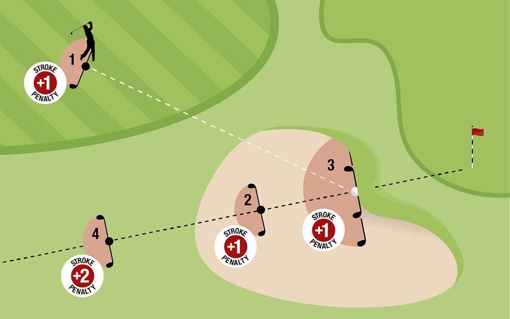 Een golfbal onspeelbaar verklaren in een bunker