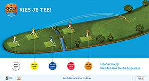 Kies je tee voor uw ronde golf